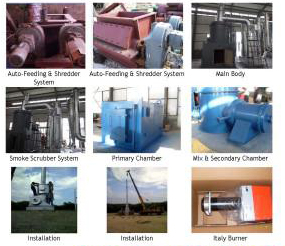 Continued Feeding Incineration Equipment